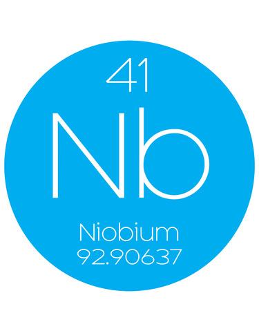 niobium: An Informative Illustration of the Periodic Element - Niobium Illustration