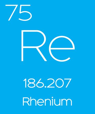 actinides: An Informative Illustration of the Periodic Element - Rhenium