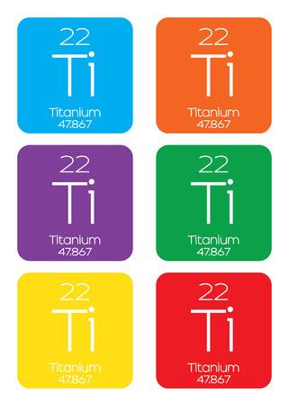 An Informative Illustration of the Periodic Element - Titanium