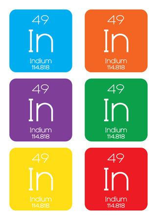 periodic element: An Informative Illustration of the Periodic Element - Indium