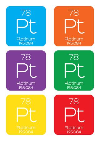 platinum: An Informative Illustration of the Periodic Element - Platinum