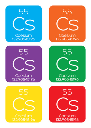 periodic element: An Informative Illustration of the Periodic Element - Caesium