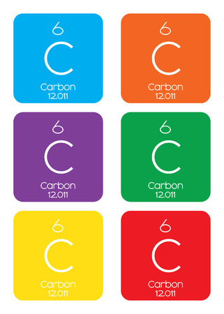 actinides: An Informative Illustration of the Periodic Element - Carbon
