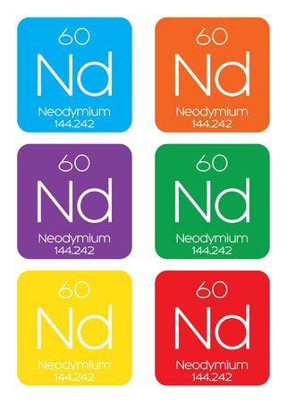 periodic element: An Informative Illustration of the Periodic Element - Neodymium