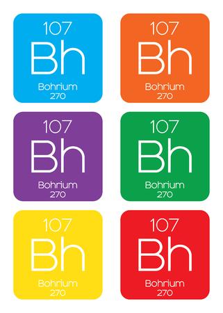 periodic element: An Informative Illustration of the Periodic Element - Bohrium