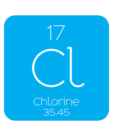 actinides: An Informative Illustration of the Periodic Element - Chlorine