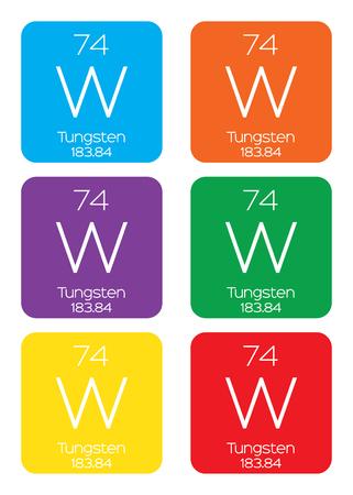 tungsten: An Informative Illustration of the Periodic Element - Tungsten