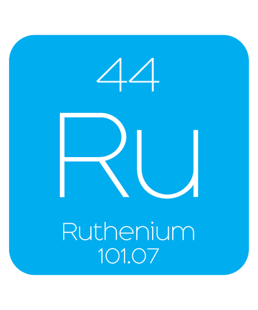 informative: An Informative Illustration of the Periodic Element - Ruthenium Illustration
