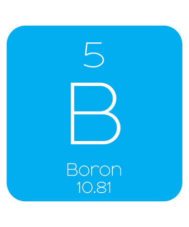 actinides: An Informative Illustration of the Periodic Element - Boron Illustration