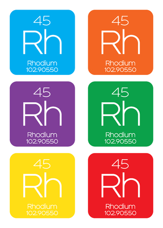 An Informative Illustration of the Periodic Element - Rhodium