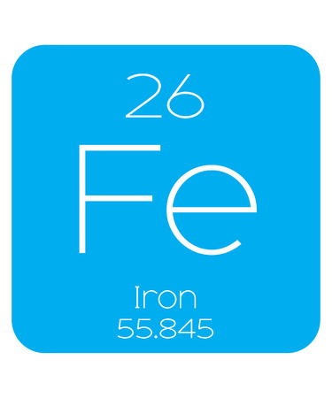 actinides: An Informative Illustration of the Periodic Element - Iron
