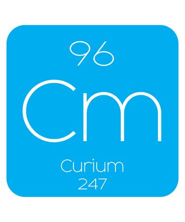 periodic element: An Informative Illustration of the Periodic Element - Curium Illustration