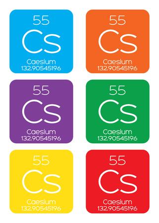 An Informative Illustration of the Periodic Element - Caesium