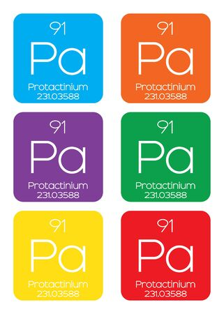 actinides: An Informative Illustration of the Periodic Element - Protactinium