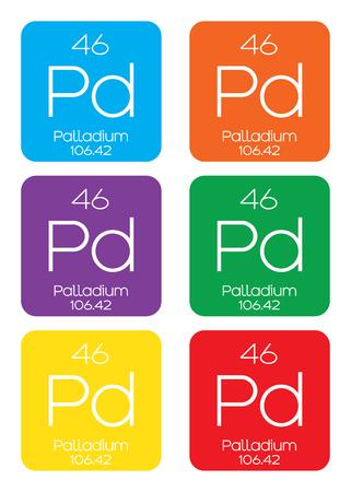 halogens: An Informative Illustration of the Periodic Element - Palladium