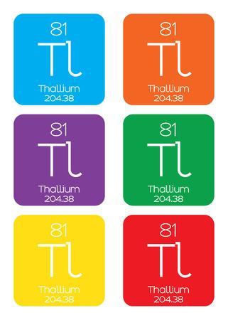 halogens: An Informative Illustration of the Periodic Element - Thallium