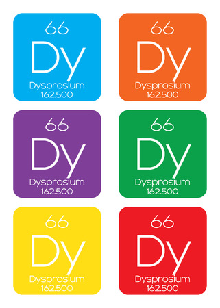 actinides: An Informative Illustration of the Periodic Element - Dysprosium
