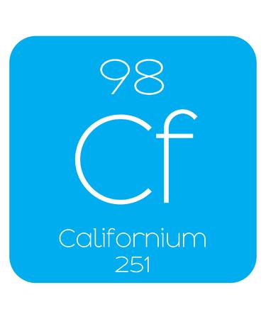 periodic element: An Informative Illustration of the Periodic Element - Californium Illustration