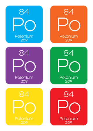 actinides: An Informative Illustration of the Periodic Element - Polonium