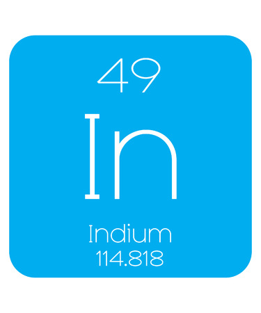 actinides: An Informative Illustration of the Periodic Element - Indium