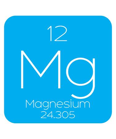 Un'illustrazione Informativa dell'Elemento periodico - Magnesio