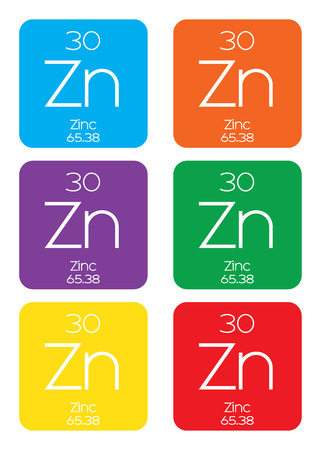 actinides: An Informative Illustration of the Periodic Element - Zinc
