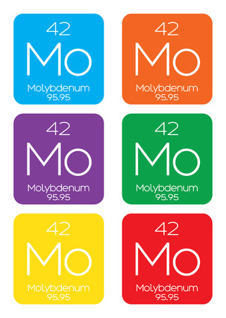 actinides: An Informative Illustration of the Periodic Element - Molybdenum