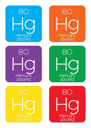 actinides: An Informative Illustration of the Periodic Element - Mercury Illustration