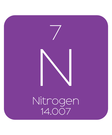 Una ilustracin informativo del elemento peridica nitrgeno fotos la tabla peridica de los elementos nitrgeno photo urtaz Choice Image