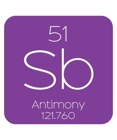 antimony: The Periodic Table of the Elements Antimony