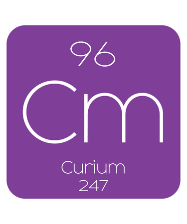 periodic table: The Periodic Table of the Elements Curium Stock Photo