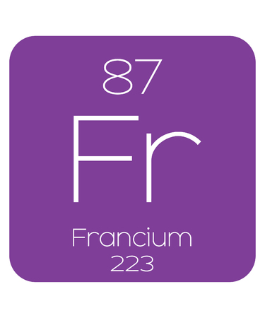 periodic table: The Periodic Table of the Elements Francium