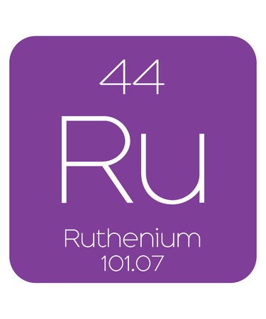 periodic table of the elements: The Periodic Table of the Elements Ruthenium