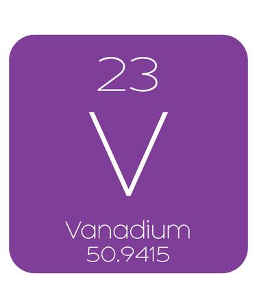 vanadium: The Periodic Table of the Elements Vanadium