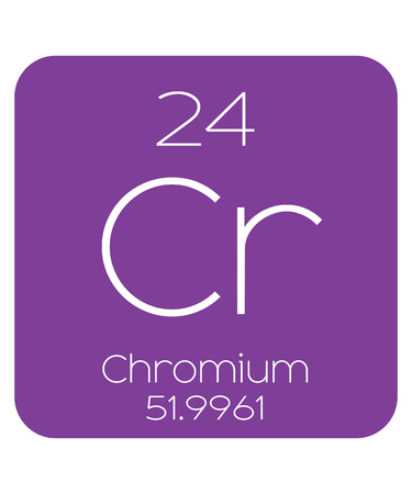 periodic table of the elements: The Periodic Table of the Elements Chromium
