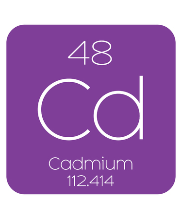 periodic table of the elements: The Periodic Table of the Elements Cadmium