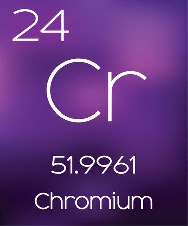 chromium: Purple Background with the Element Chromium