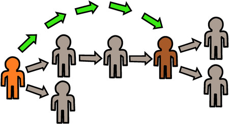 Deep work in the distribution system multi level marketing