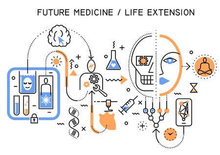 Vector flat line abstract process illustration of medical technologies in future, robotization, creogenesis, transplantation, eternal life. Concept for website header banner layout, presentation.