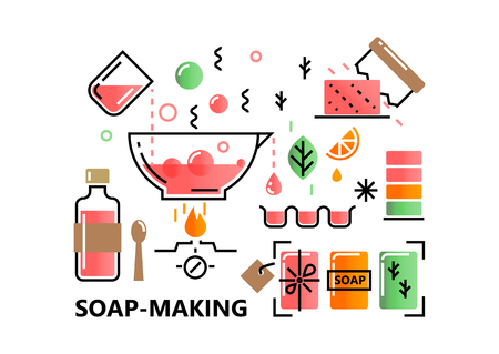 Vector flat line abstract process illustration of hand craft soap making. Concept for website header banner layout, workshop advertising. Illustration