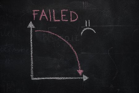 erased: Chalkboard with finance business graph showing downward trend and failed word handwritten