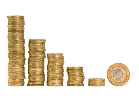 sterlina: Monete britanniche disposte su uno sfondo bianco