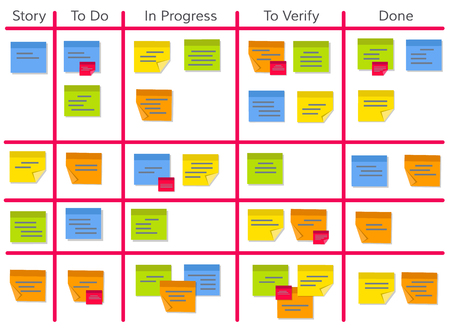 Whiteboard with post it notes for agile software development.
