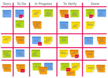 Whiteboard met post it notities voor flexibele software ontwikkeling. Stock Illustratie