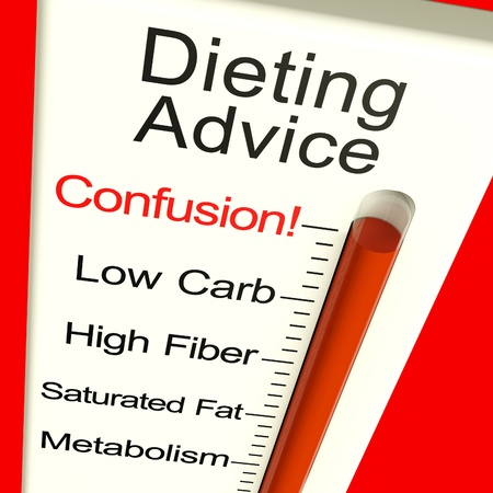 recommendations: Dieting Advice Confusion Meter Shows Diet Information And Recommendations Stock Photo