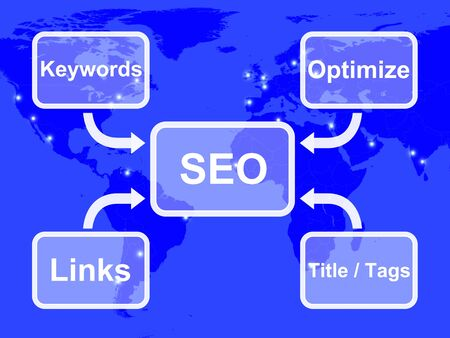 SEO Diagram Showing Use Of Keywords Links Titles And Tags To Optimize Stock Photo - 13480950