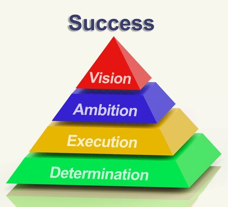execution: Success Pyramid With Vision Ambition Execution And Determination