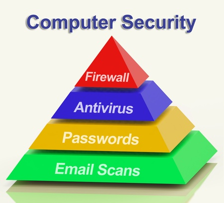Computer Pyramid Diagram Showing Laptop Internet Safety Stock Photo - 13482130