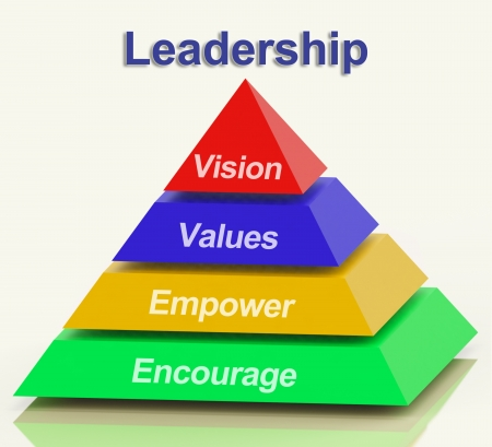 proactive: Leadership Pyramid Showing Vision Values Empowerment and Encouragement Stock Photo