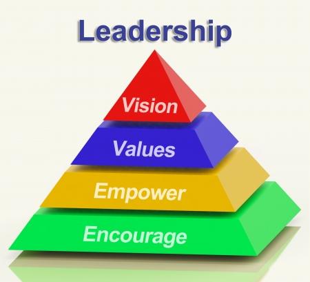 liderazgo: Liderazgo Pir�mide Mostrando Visi�n Valores Capacitaci�n y Fomento
